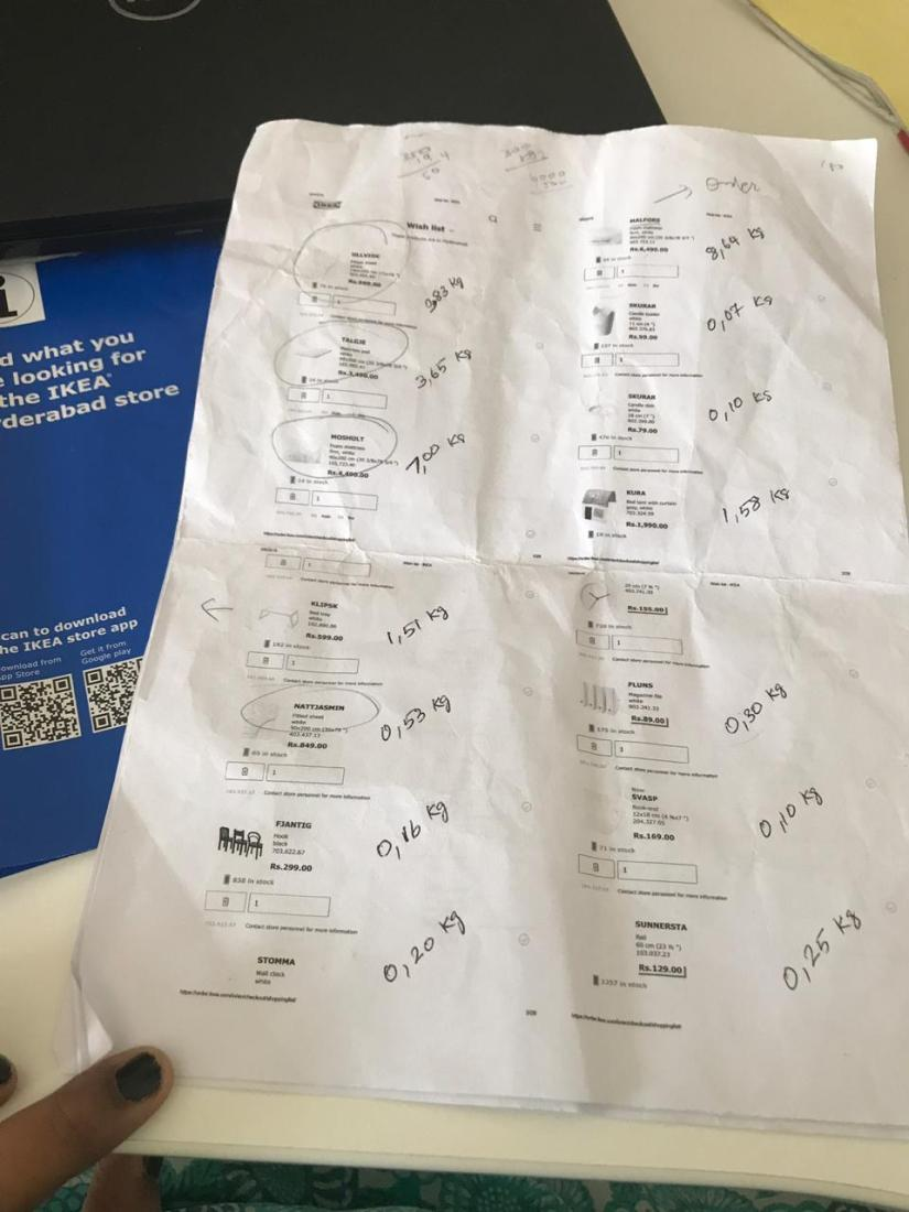 Our IKEA shopping list that we used to calculate package weights, and as a guide during our shopping